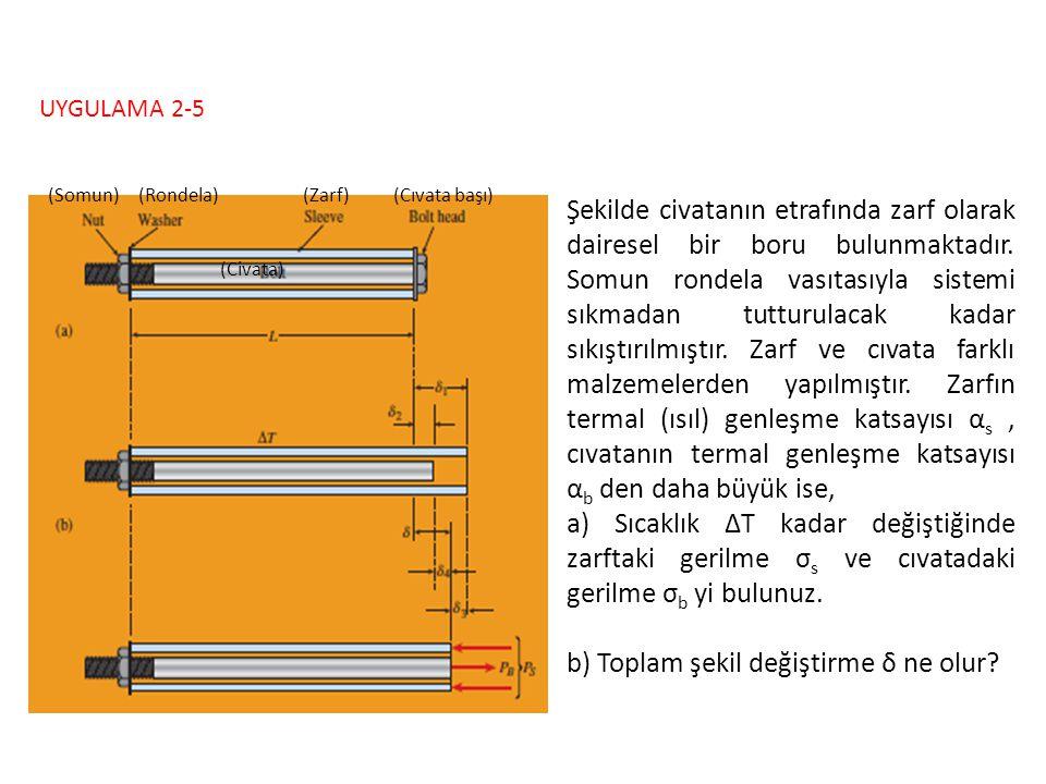 Şekilde civatanın etrafında zarf olarak dairesel bir boru bulunmaktadır. Somun rondela vasıtasıyla sistemi sıkmadan tutturulacak kadar sıkıştırılmıştı