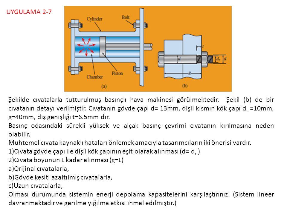 UYGULAMA 2-7 Şekilde cıvatalarla tutturulmuş basınçlı hava makinesi görülmektedir. Şekil (b) de bir cıvatanın detayı verilmiştir. Cıvatanın gövde çapı