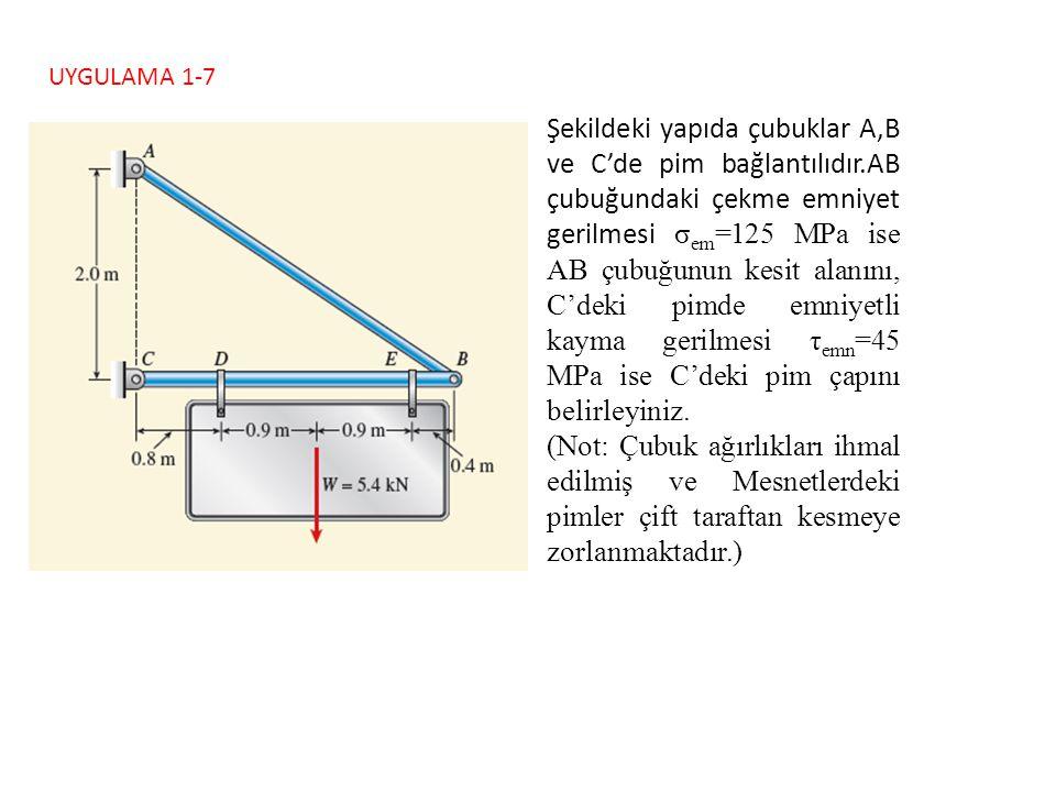UYGULAMA 2-1 Şekildeki ABC rijit yatay çubuğu BD ve CE düşey çubukları ile desteklenmektedir.