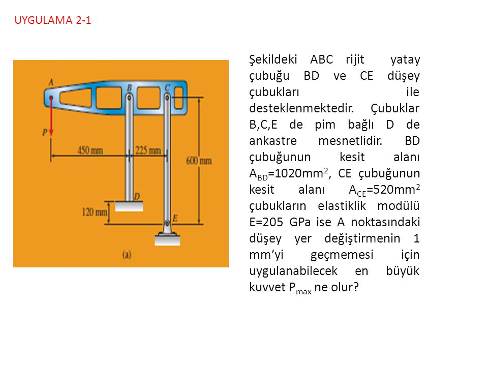 UYGULAMA 2-1 Şekildeki ABC rijit yatay çubuğu BD ve CE düşey çubukları ile desteklenmektedir. Çubuklar B,C,E de pim bağlı D de ankastre mesnetlidir. B