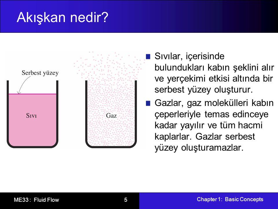 Chapter 1: Basic Concepts ME33 : Fluid Flow 16 Boyutlar ve Birimler Herhangi bir fiziksel miktar boyutlar ile karakterize edilebilir.