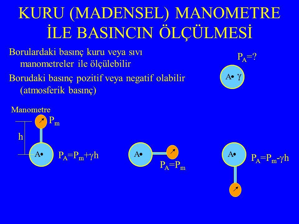 Borulardaki basınç kuru veya sıvı manometreler ile ölçülebilir Borudaki basınç pozitif veya negatif olabilir (atmosferik basınç) KURU (MADENSEL) MANOM