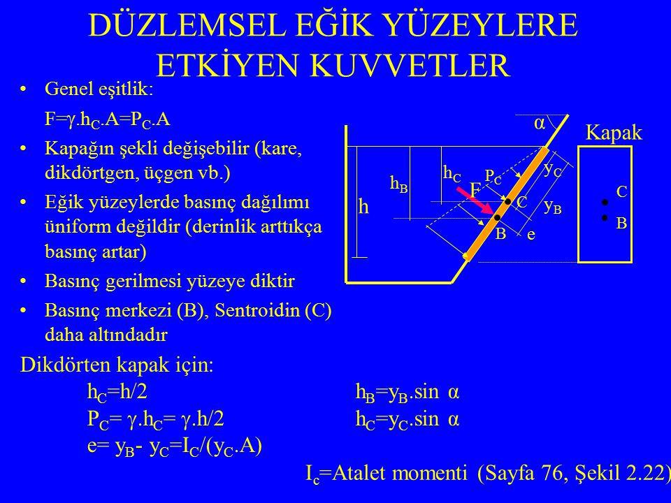 DÜZLEMSEL EĞİK YÜZEYLERE ETKİYEN KUVVETLER Genel eşitlik: F= .h C.A=P C.A Kapağın şekli değişebilir (kare, dikdörtgen, üçgen vb.) Eğik yüzeylerde basınç dağılımı üniform değildir (derinlik arttıkça basınç artar) Basınç gerilmesi yüzeye diktir Basınç merkezi (B), Sentroidin (C) daha altındadır Kapak C B F h PCPC hChC hBhB C B yCyC yByB e α Dikdörten kapak için: h C =h/2h B =y B.sin α P C = .h C = .h/2h C =y C.sin α e= y B - y C =I C /(y C.A) I c =Atalet momenti (Sayfa 76, Şekil 2.22)