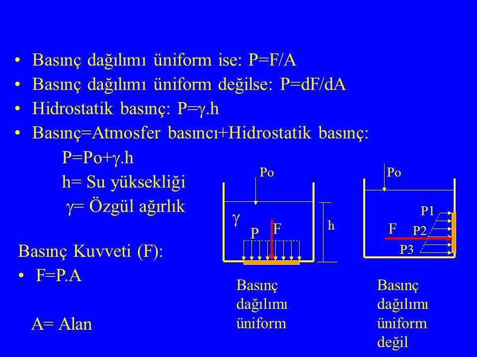 Basınç dağılımı üniform ise: P=F/A Basınç dağılımı üniform değilse: P=dF/dA Hidrostatik basınç: P= .h Basınç=Atmosfer basıncı+Hidrostatik basınç: P=Po+ .h h= Su yüksekliği  = Özgül ağırlık h Basınç dağılımı üniform P Po  F Basınç Kuvveti (F): F=P.A A= Alan Basınç dağılımı üniform değil P1 P2 P3 Po F
