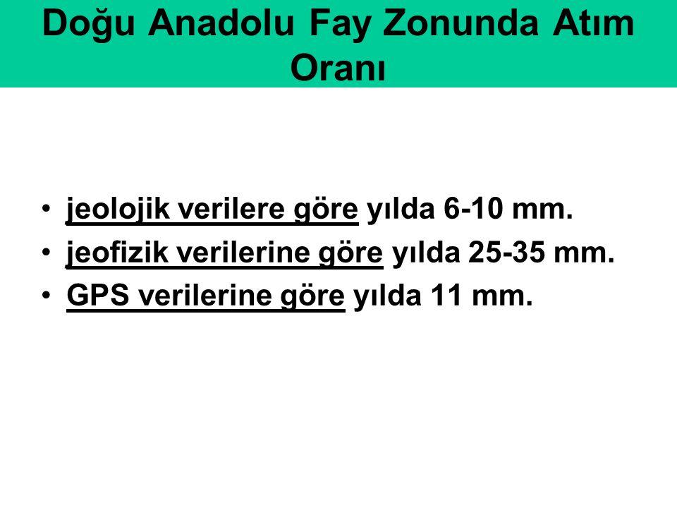 jeolojik verilere göre yılda 6-10 mm. jeofizik verilerine göre yılda 25-35 mm. GPS verilerine göre yılda 11 mm. Doğu Anadolu Fay Zonunda Atım Oranı