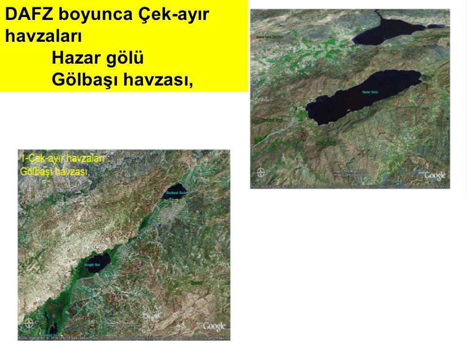 DAFZ boyunca Çek-ayır havzaları Hazar gölü Gölbaşı havzası,