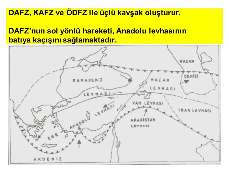 DAFZ, KAFZ ve ÖDFZ ile üçlü kavşak oluşturur. DAFZ'nun sol yönlü hareketi, Anadolu levhasının batıya kaçışını sağlamaktadır.
