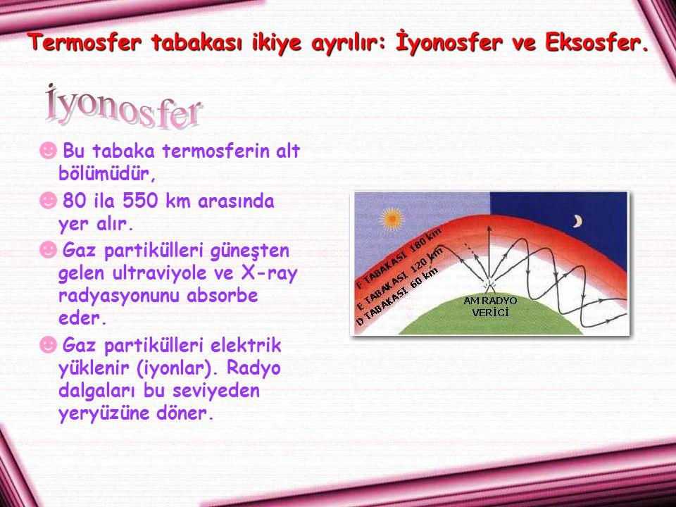 Termosfer tabakası ikiye ayrılır: İyonosfer ve Eksosfer. ☻ Bu tabaka termosferin alt bölümüdür, ☻ 80 ila 550 km arasında yer alır. ☻ Gaz partikülleri