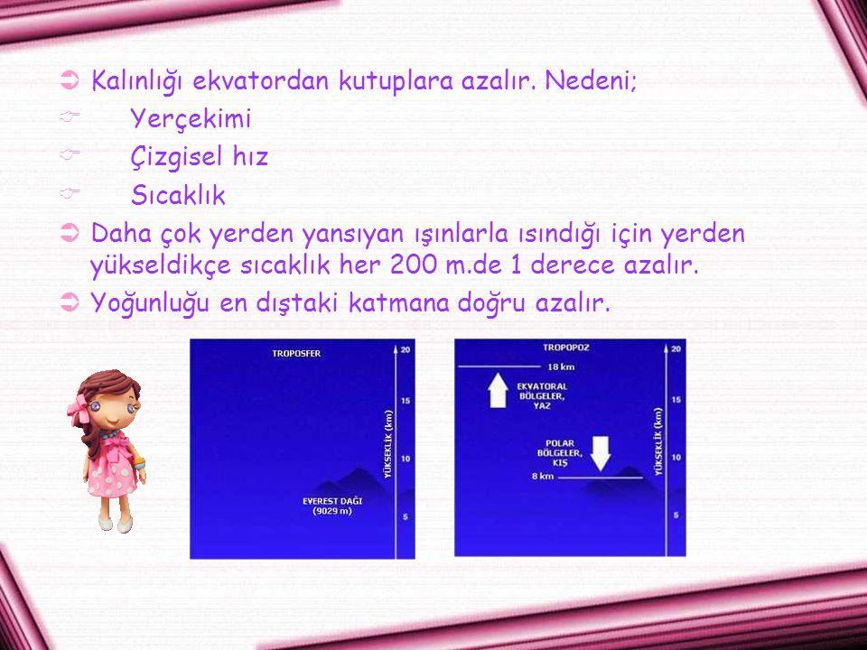 İzmir'deki yıllık sıcaklık farklarının Konya'dan az olması ? Nem-Deniz etkisi