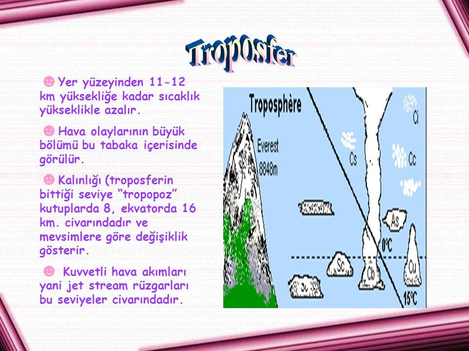 ☻ Yer yüzeyinden 11-12 km yüksekliğe kadar sıcaklık yükseklikle azalır. ☻ Hava olaylarının büyük bölümü bu tabaka içerisinde görülür. ☻ Kalınlığı (tro