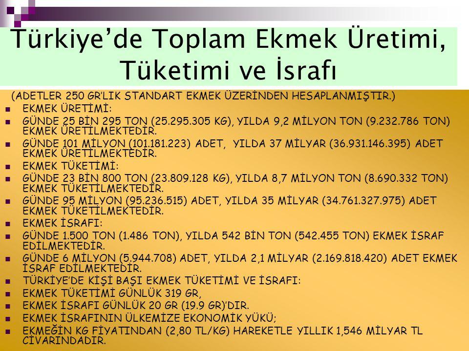 Türkiye'de Toplam Ekmek Üretimi, Tüketimi ve İsrafı (ADETLER 250 GR'LIK STANDART EKMEK ÜZERİNDEN HESAPLANMIŞTIR.) EKMEK ÜRETİMİ: GÜNDE 25 BİN 295 TON