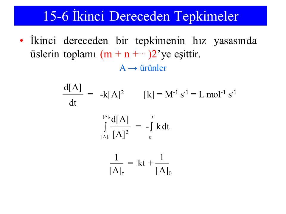 15-6 İkinci Dereceden Tepkimeler İkinci dereceden bir tepkimenin hız yasasında üslerin toplamı (m + n + … )2'ye eşittir. A → ürünler dt= - k d[A] [A]