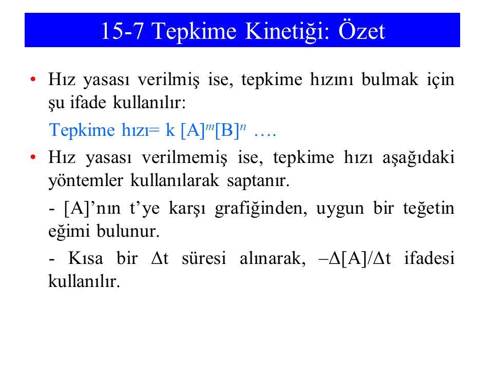 15-7 Tepkime Kinetiği: Özet Hız yasası verilmiş ise, tepkime hızını bulmak için şu ifade kullanılır: Tepkime hızı= k [A] m [B] n …. Hız yasası verilme