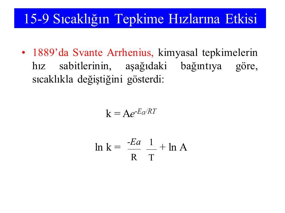 15-9 Sıcaklığın Tepkime Hızlarına Etkisi 1889'da Svante Arrhenius, kimyasal tepkimelerin hız sabitlerinin, aşağıdaki bağıntıya göre, sıcaklıkla değiştiğini gösterdi: k = Ae -E a /RT ln k = + ln A R -Ea T 1