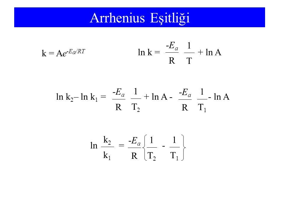 Arrhenius Eşitliği k = Ae -E a /RT ln k = + ln A R -Ea-Ea T 1 ln k 2 – ln k 1 = + ln A - - ln A R -Ea-Ea T2T2 1 R -Ea-Ea T1T1 1 ln = - R -Ea-Ea T2T2 1