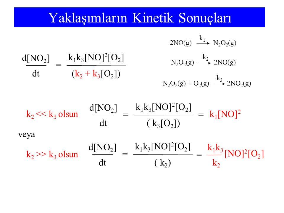 Yaklaşımların Kinetik Sonuçları dt d[NO 2 ] k 1 k 3 [NO] 2 [O 2 ] = (k 2 + k 3 [O 2 ]) N 2 O 2 (g) + O 2 (g) 2NO 2 (g) k3k3 N 2 O 2 (g) 2NO(g) k2k2 k1k1 2NO(g) N 2 O 2 (g) dt d[NO 2 ] k 1 k 3 [NO] 2 [O 2 ] = ( k 3 [O 2 ]) k 1 [NO] 2 = dt d[NO 2 ] k 1 k 3 [NO] 2 [O 2 ] = ( k 2 ) [NO] 2 [O 2 ] = k1k3k1k3 k2k2 k 2 << k 3 olsun k 2 >> k 3 olsun veya