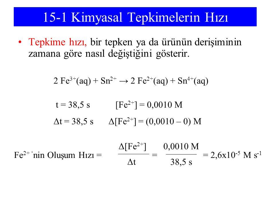 15-1 Kimyasal Tepkimelerin Hızı Tepkime hızı, bir tepken ya da ürünün derişiminin zamana göre nasıl değiştiğini gösterir. 2 Fe 3+ (aq) + Sn 2+ → 2 Fe