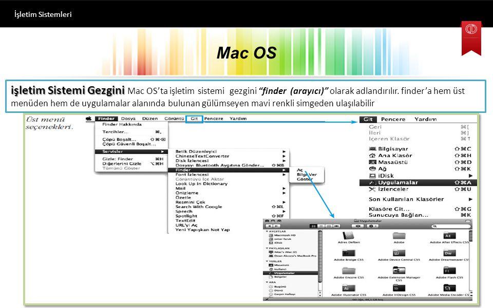 """Mac OS İşletim Sistemleri Bildirim Alanı Ekranın sağ üst kısmında yer alan """"Bildirim alanı"""" daha önce Windows işletim sisteminde bahsedildiği gibi sis"""