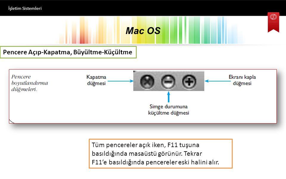 """Mac OS İşletim Sistemleri işletim Sistemi Gezgini işletim Sistemi Gezgini Mac OS'ta işletim sistemi gezgini """"finder (arayıcı)"""" olarak adlandırılır. fi"""