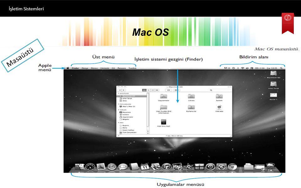 Mac OS Mac OS, Apple bilgisayarlarla özdeşleşmiş bir işletim sistemidir. Mac OS, Apple firması tarafından üretilmeyen bilgisayarlarda bazı yöntemlerle