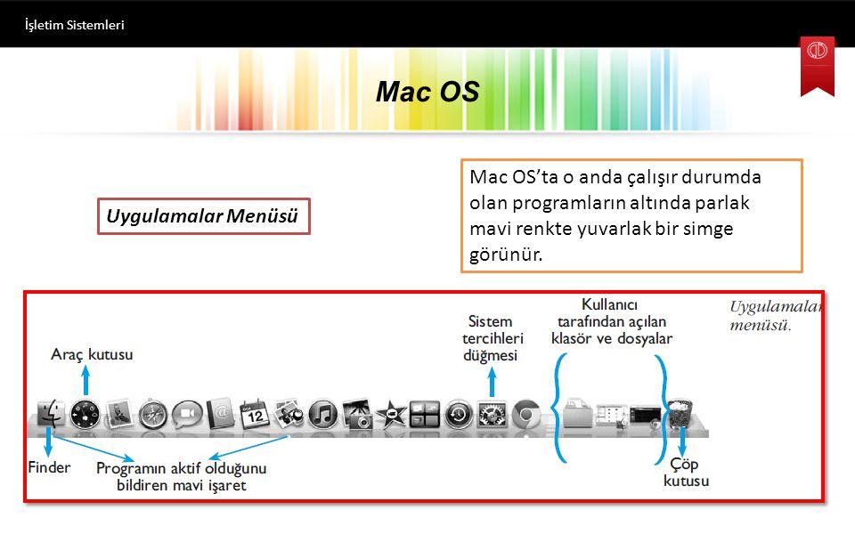 Mac OS İşletim Sistemleri Uygulamalar Menüsü Mac OS'ta o anda çalışır durumda olan programların altında parlak mavi renkte yuvarlak bir simge görünür.