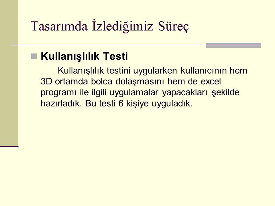 Tasarımda İzlediğimiz Süreç Kullanışlılık Testi Kullanışlılık testini uygularken kullanıcının hem 3D ortamda bolca dolaşmasını hem de excel programı i