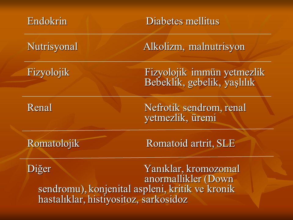 Endokrin Diabetes mellitus Nutrisyonal Alkolizm, malnutrisyon Fizyolojik Fizyolojik immün yetmezlik Bebeklik, gebelik, yaşlılık Renal Nefrotik sendrom