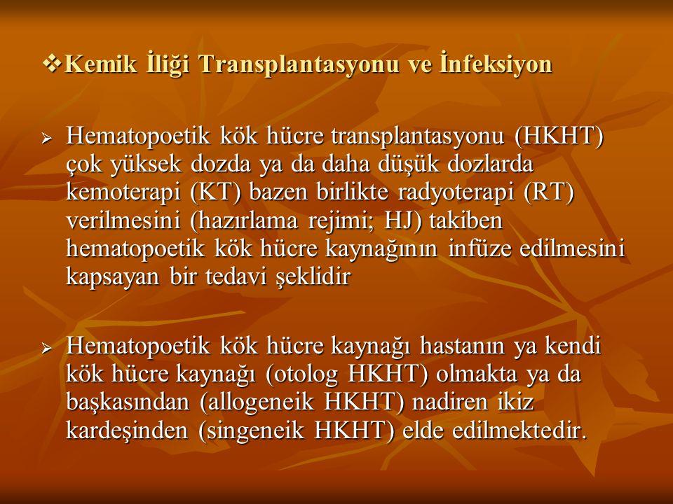  Kemik İliği Transplantasyonu ve İnfeksiyon  Hematopoetik kök hücre transplantasyonu (HKHT) çok yüksek dozda ya da daha düşük dozlarda kemoterapi (K