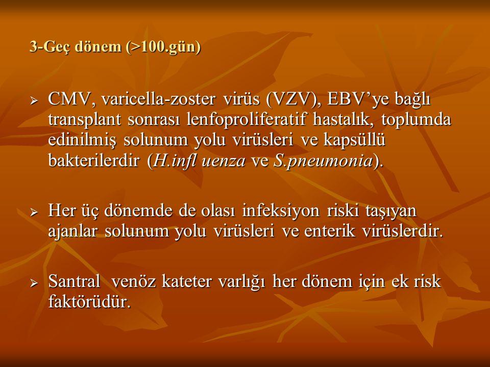3-Geç dönem (>100.gün)  CMV, varicella-zoster virüs (VZV), EBV'ye bağlı transplant sonrası lenfoproliferatif hastalık, toplumda edinilmiş solunum yol