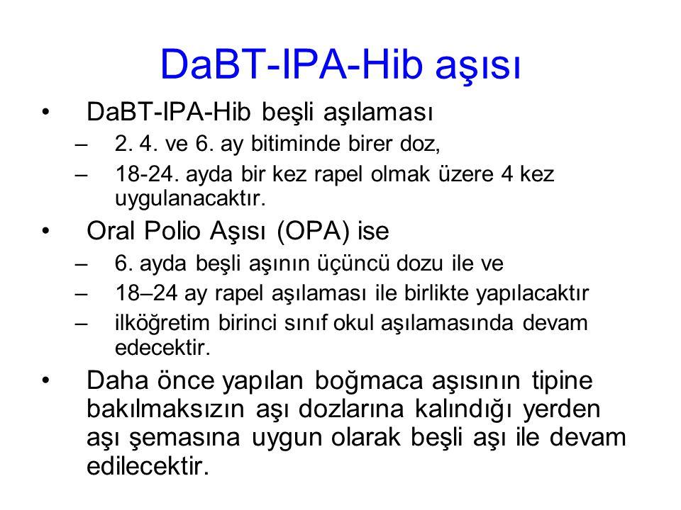 DaBT-IPA-Hib aşısı DaBT-IPA-Hib beşli aşılaması –2. 4. ve 6. ay bitiminde birer doz, –18-24. ayda bir kez rapel olmak üzere 4 kez uygulanacaktır. Oral