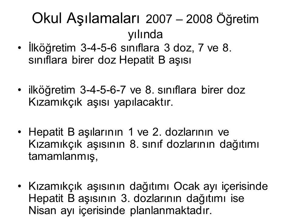 Okul Aşılamaları 2007 – 2008 Öğretim yılında İlköğretim 3-4-5-6 sınıflara 3 doz, 7 ve 8. sınıflara birer doz Hepatit B aşısı ilköğretim 3-4-5-6-7 ve 8