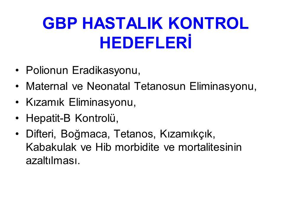 GBP HASTALIK KONTROL HEDEFLERİ Polionun Eradikasyonu, Maternal ve Neonatal Tetanosun Eliminasyonu, Kızamık Eliminasyonu, Hepatit-B Kontrolü, Difteri,