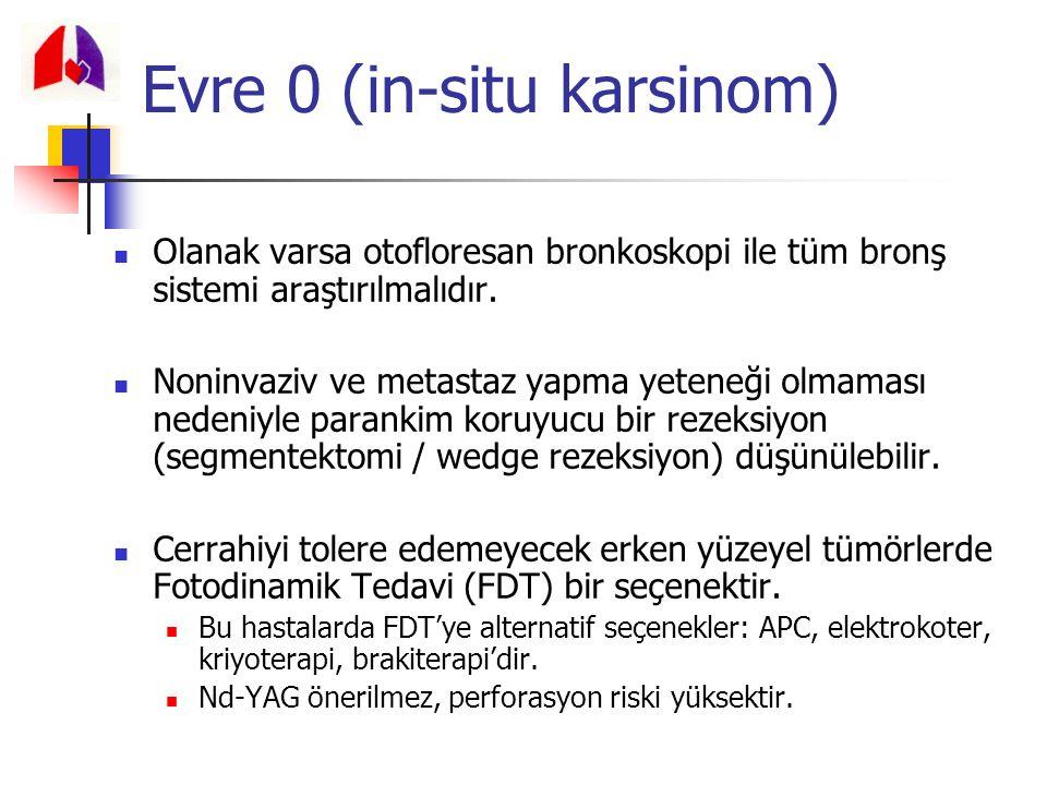 Olanak varsa otofloresan bronkoskopi ile tüm bronş sistemi araştırılmalıdır. Noninvaziv ve metastaz yapma yeteneği olmaması nedeniyle parankim koruyuc