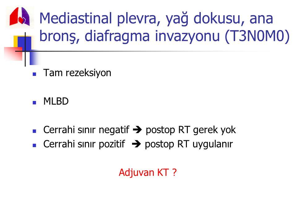 Tam rezeksiyon MLBD Cerrahi sınır negatif  postop RT gerek yok Cerrahi sınır pozitif  postop RT uygulanır Adjuvan KT ? Mediastinal plevra, yağ dokus