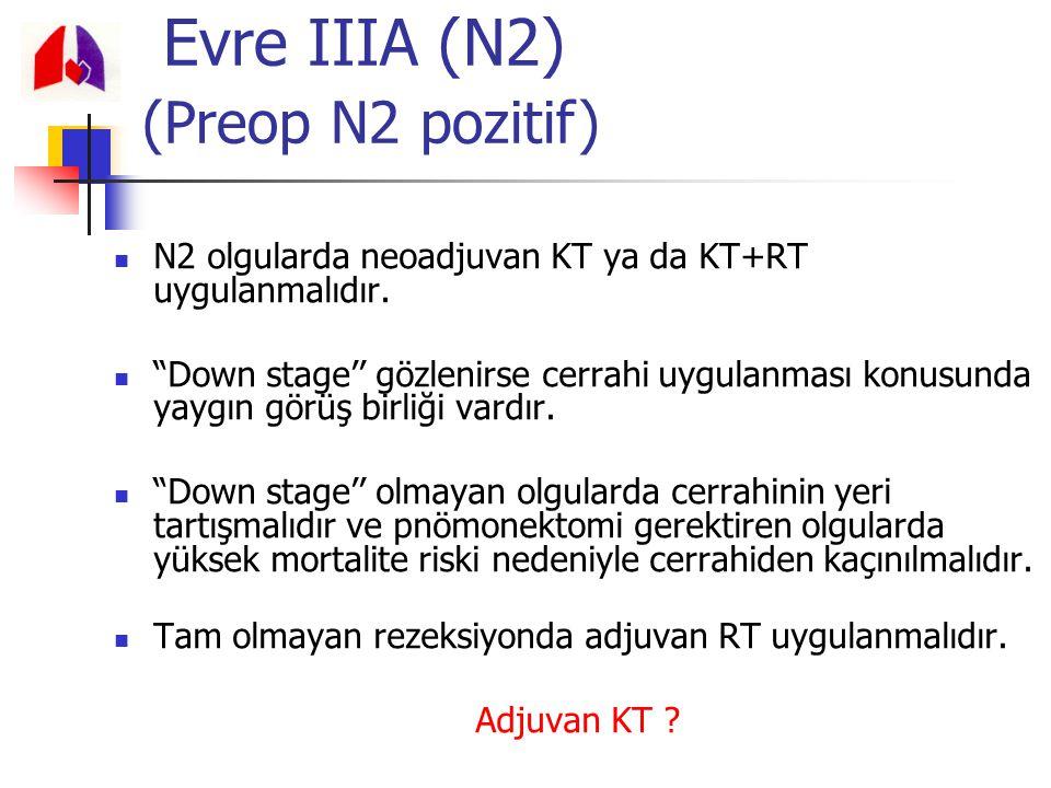 """N2 olgularda neoadjuvan KT ya da KT+RT uygulanmalıdır. """"Down stage'' gözlenirse cerrahi uygulanması konusunda yaygın görüş birliği vardır. """"Down stage"""