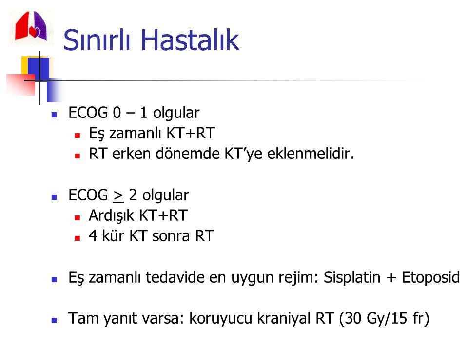 ECOG 0 – 1 olgular Eş zamanlı KT+RT RT erken dönemde KT'ye eklenmelidir. ECOG > 2 olgular Ardışık KT+RT 4 kür KT sonra RT Eş zamanlı tedavide en uygun