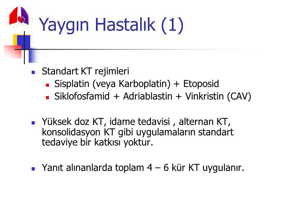 Standart KT rejimleri Sisplatin (veya Karboplatin) + Etoposid Siklofosfamid + Adriablastin + Vinkristin (CAV) Yüksek doz KT, idame tedavisi, alternan