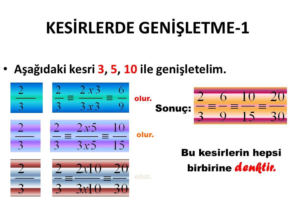 KESİRLERDE GENİŞLETME-1 Aşağıdaki kesri 3, 5, 10 ile genişletelim. olur. olur. olur. Sonuç: Bu kesirlerin hepsi birbirine denktir.