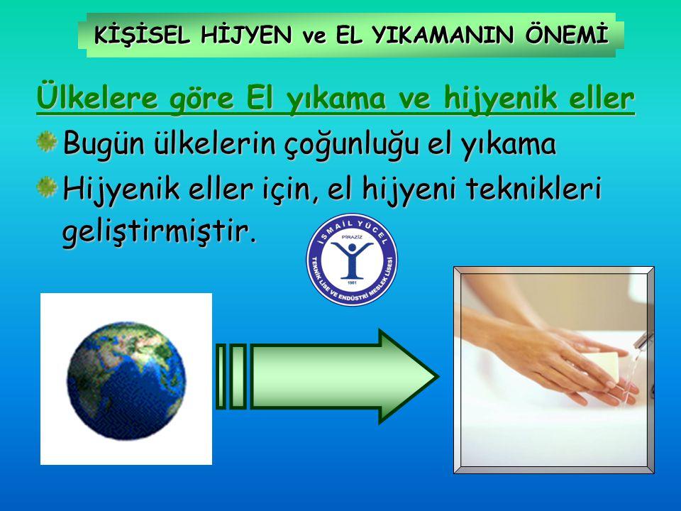 KİŞİSEL HİJYEN ve EL YIKAMANIN ÖNEMİ Ülkelere göre El yıkama ve hijyenik eller Bugün ülkelerin çoğunluğu el yıkama Hijyenik eller için, el hijyeni tek