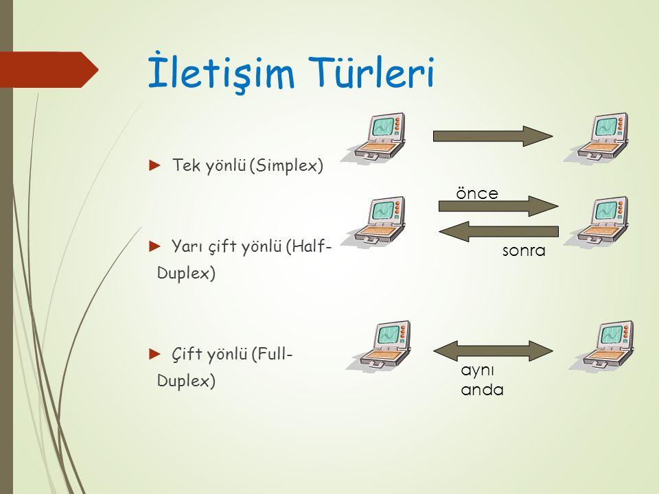 İletişim Türleri ► Tek yönlü (Simplex) ► Yarı çift yönlü (Half- Duplex) ► Çift yönlü (Full- Duplex) önce sonra aynı anda