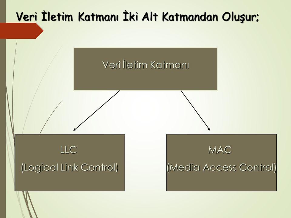 Veri İletim Katmanı İki Alt Katmandan Oluşur; Veri İletim Katmanı LLC (Logical Link Control) MAC (Media Access Control)