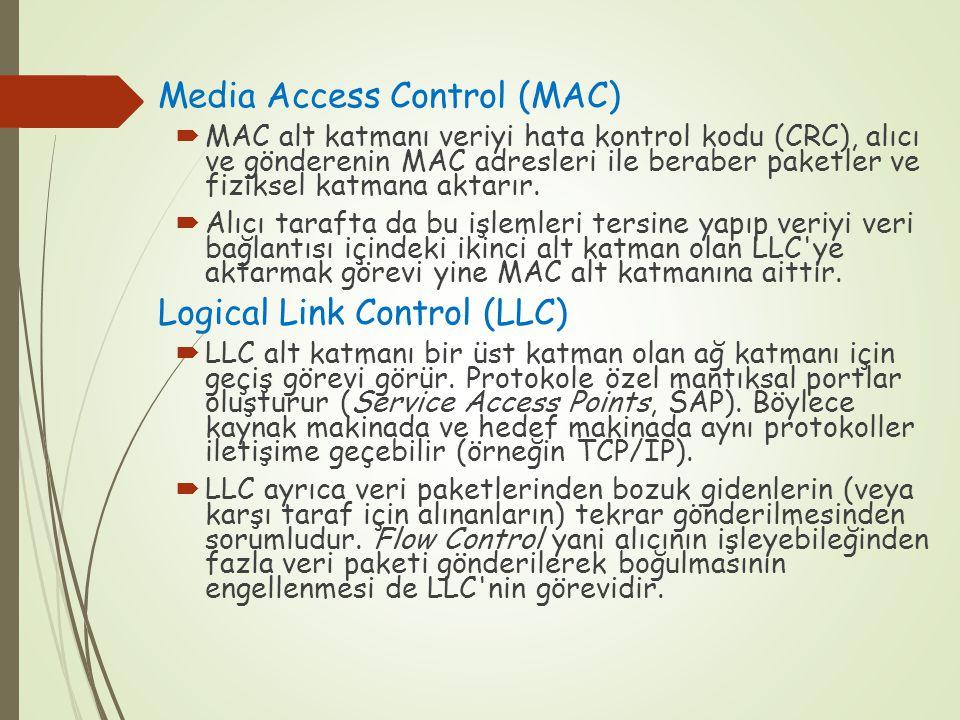 Media Access Control (MAC)  MAC alt katmanı veriyi hata kontrol kodu (CRC), alıcı ve gönderenin MAC adresleri ile beraber paketler ve fiziksel katman
