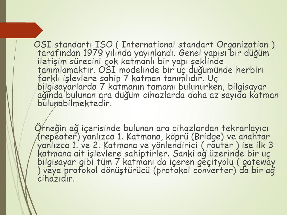 OSI standartı ISO ( International standart Organization ) tarafından 1979 yılında yayınlandı. Genel yapısı bir düğüm iletişim sürecini çok katmanlı bi