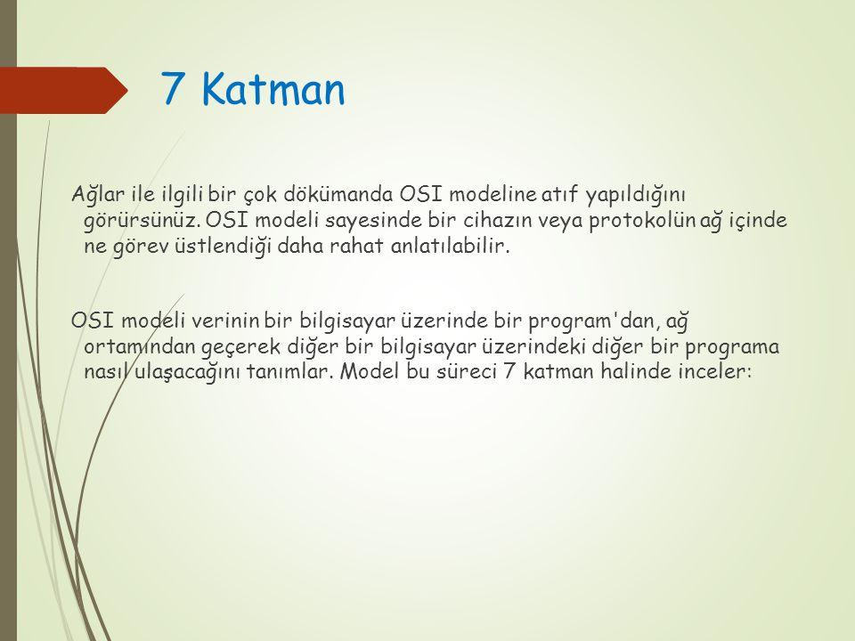 7 Katman Ağlar ile ilgili bir çok dökümanda OSI modeline atıf yapıldığını görürsünüz. OSI modeli sayesinde bir cihazın veya protokolün ağ içinde ne gö