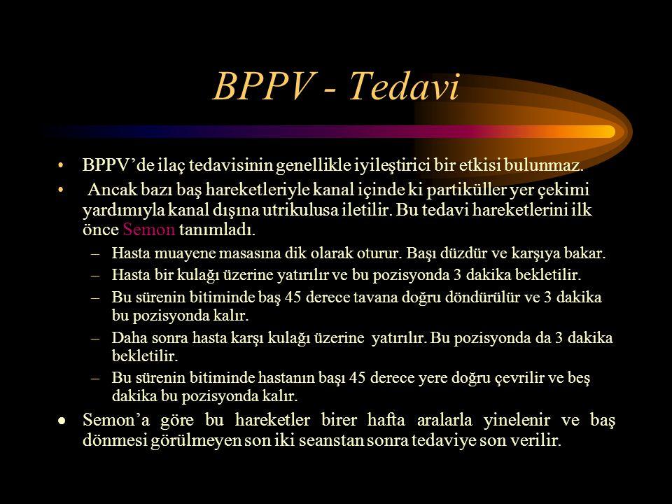 BPPV - Tedavi BPPV'de ilaç tedavisinin genellikle iyileştirici bir etkisi bulunmaz. Ancak bazı baş hareketleriyle kanal içinde ki partiküller yer çeki