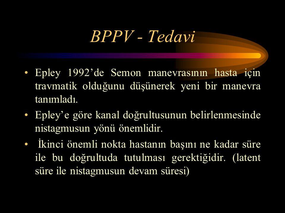 BPPV - Tedavi Epley 1992'de Semon manevrasının hasta için travmatik olduğunu düşünerek yeni bir manevra tanımladı. Epley'e göre kanal doğrultusunun be
