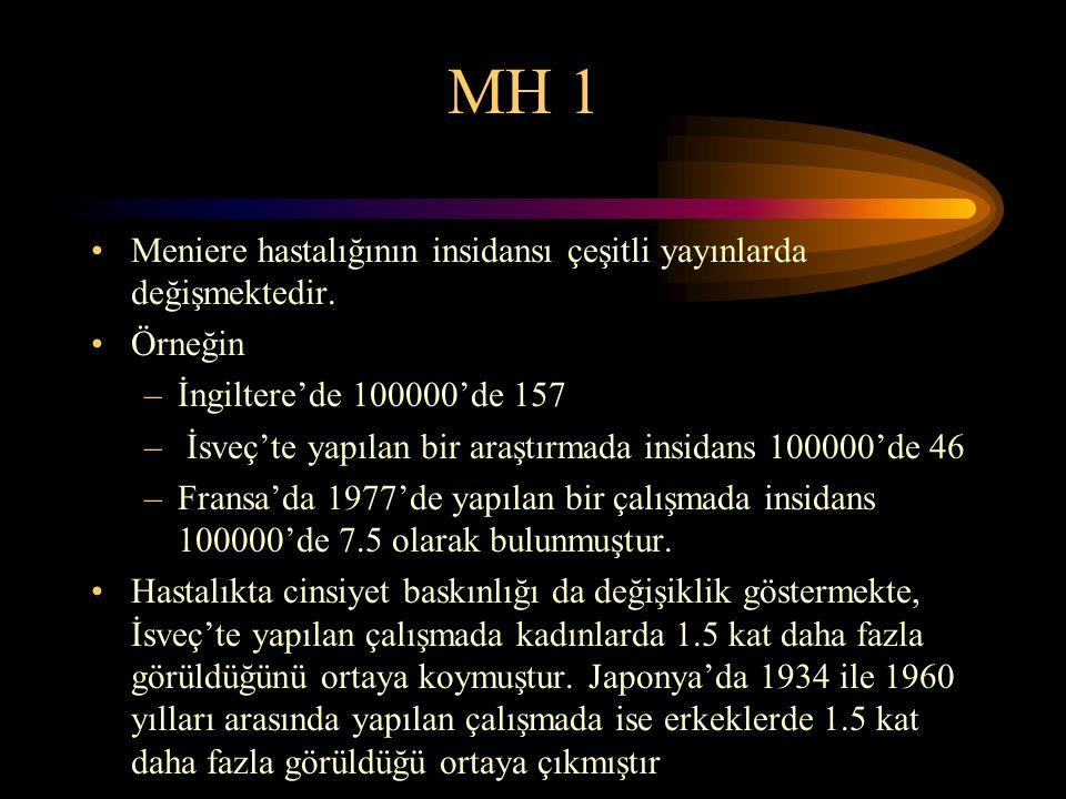 MH 1 Meniere hastalığının insidansı çeşitli yayınlarda değişmektedir. Örneğin –İngiltere'de 100000'de 157 – İsveç'te yapılan bir araştırmada insidans