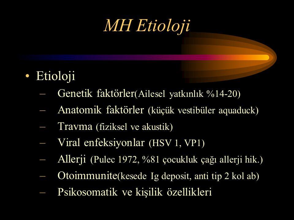 MH Etioloji Etioloji – Genetik faktörler (Ailesel yatkınlık %14-20) – Anatomik faktörler (küçük vestibüler aquaduck) – Travma (fiziksel ve akustik) –
