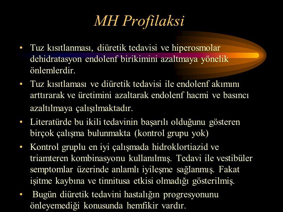 MH Profilaksi Tuz kısıtlanması, diüretik tedavisi ve hiperosmolar dehidratasyon endolenf birikimini azaltmaya yönelik önlemlerdir. Tuz kısıtlaması ve