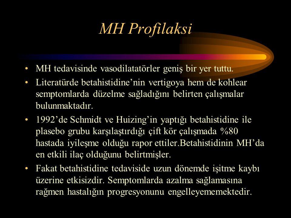 MH Profilaksi MH tedavisinde vasodilatatörler geniş bir yer tuttu. Literatürde betahistidine'nin vertigoya hem de kohlear semptomlarda düzelme sağladı